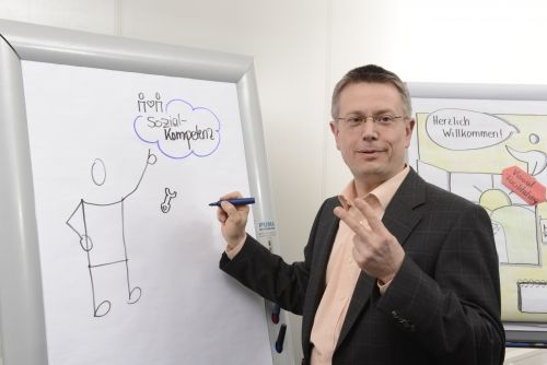 Visual Facilitation - so gehts
