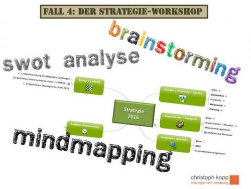 Fall 4 - Der Strategie-Workshop